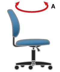 Các tính năng kỹ thuật là thế mạnh khiến nhiều người lựa chọn ghế văn phòng 190