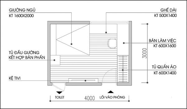 Một số tiêu chuẩn kích thước khi chọn thiết bị nội thất gia đình